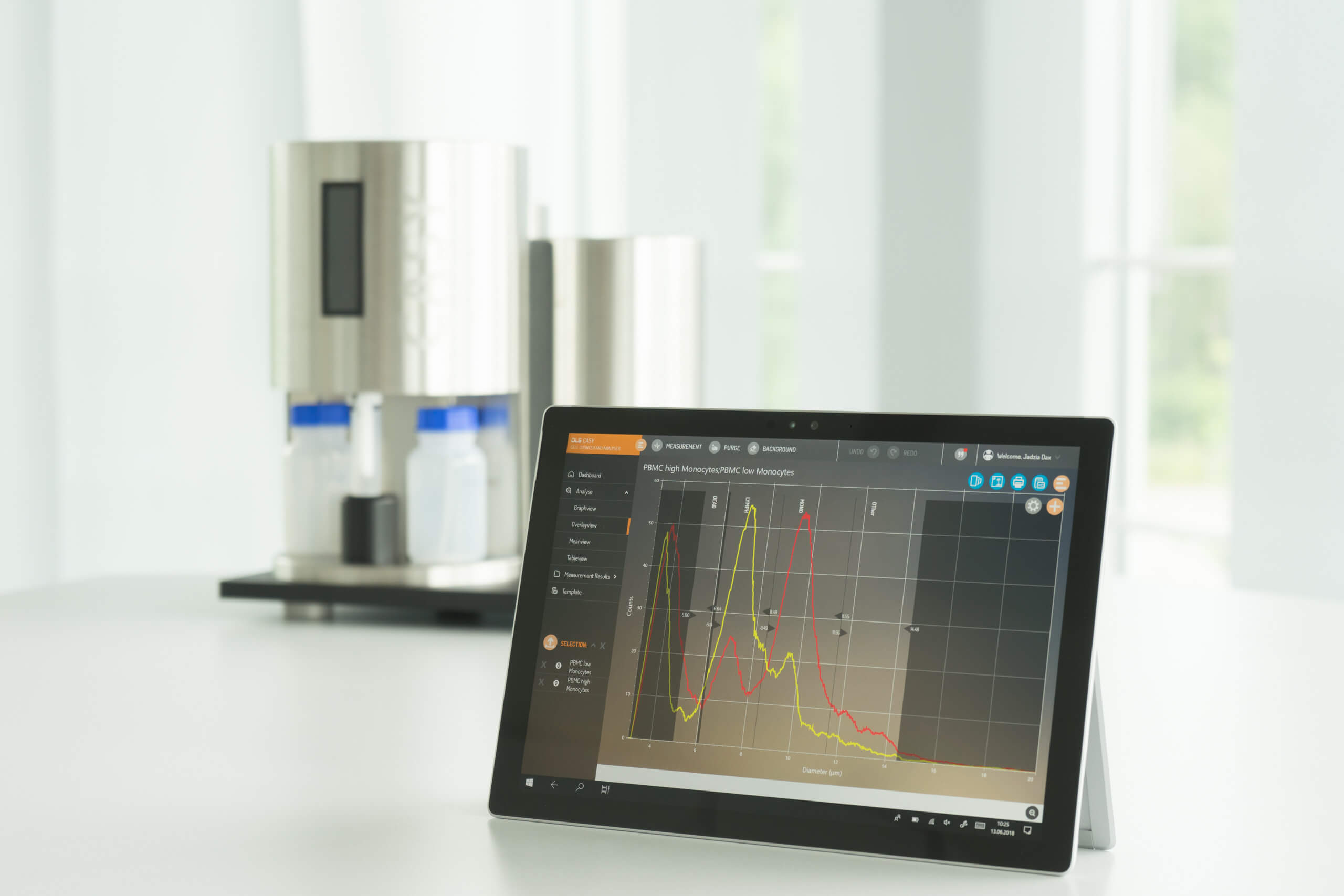 Cell Counter And Analyzer CASY Software Graph