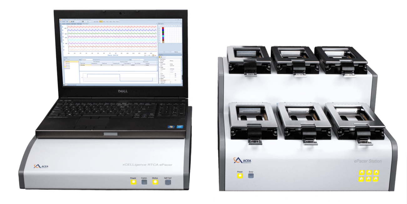 xCELLigence RTCA ePacer (Cardiomyocyte pacing) system