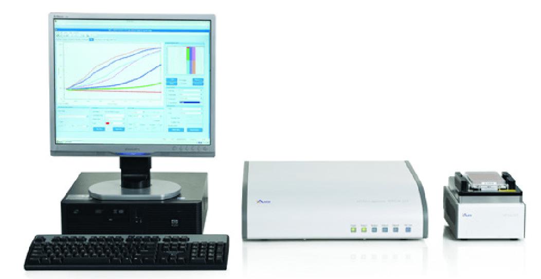 xCELLigence RTCA HT (High Throughput) system