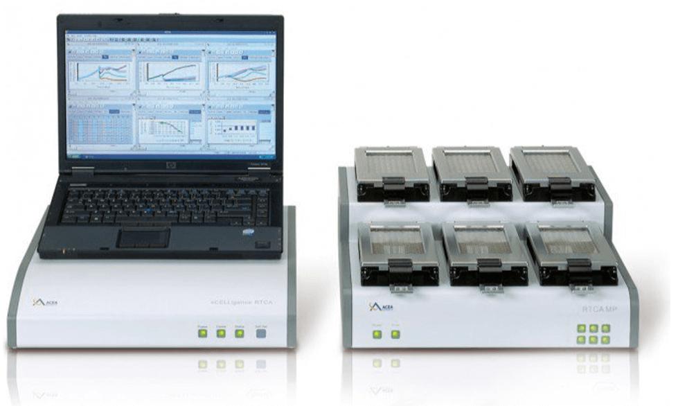 xCELLigence RTCA MP (Multi-Plate) system