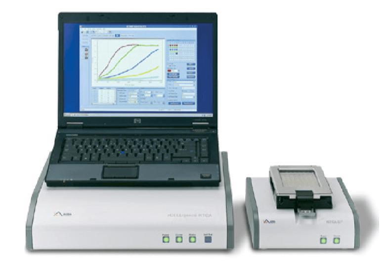 xCELLigence RTCA SP (Single Plate) system