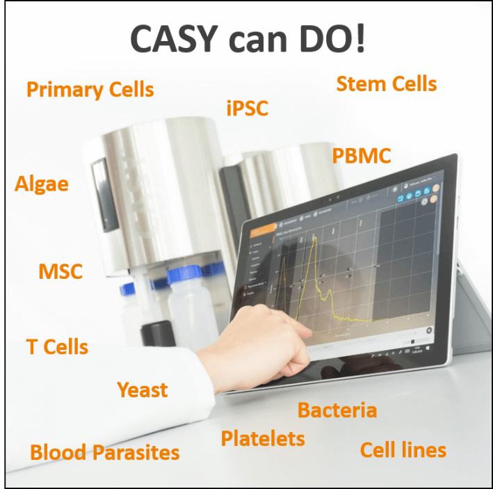 Cell Counter and Analyzer CASY can DO