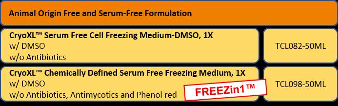 Animal Origin Free and Serum-Free Table
