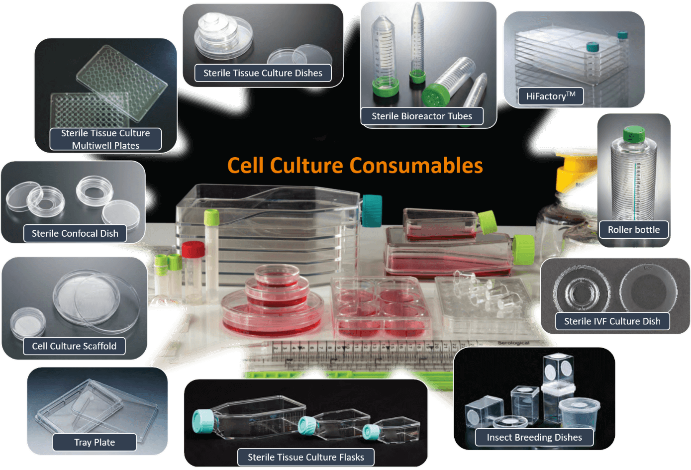 Cell Culture Consumables Overview